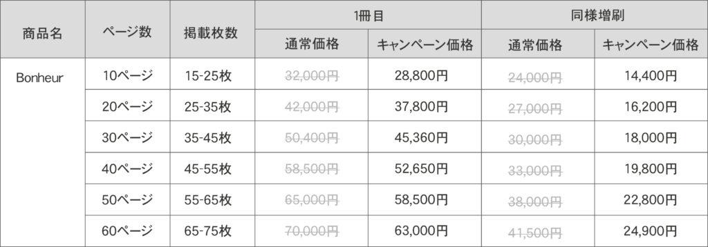天使のアルバム キャンペーン 価格表
